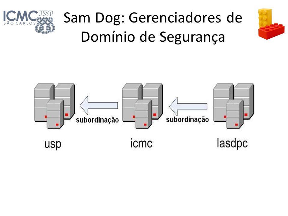 Sam Dog: Gerenciadores de Domínio de Segurança