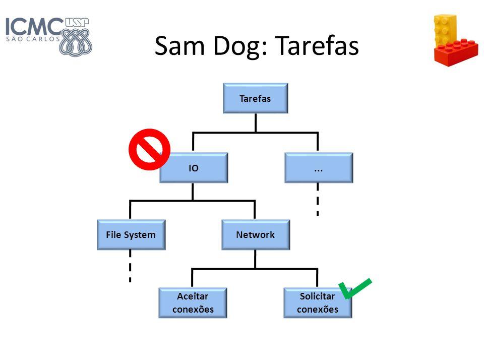 Sam Dog: Tarefas Tarefas...IO File SystemNetwork Aceitar conexões Solicitar conexões