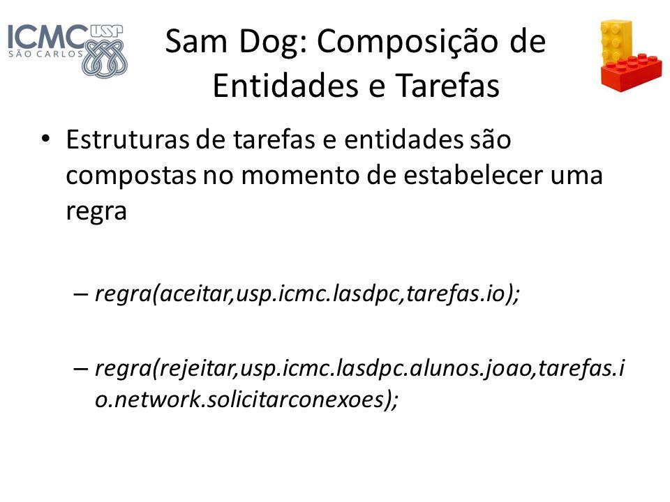 Sam Dog: Composição de Entidades e Tarefas Estruturas de tarefas e entidades são compostas no momento de estabelecer uma regra – regra(aceitar,usp.icm