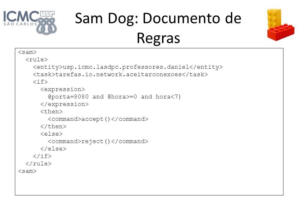 Sam Dog: Documento de Regras usp.icmc.lasdpc.professores.daniel tarefas.io.network.aceitarconexoes @porta=8080 and @hora>=0 and hora<7) accept() rejec