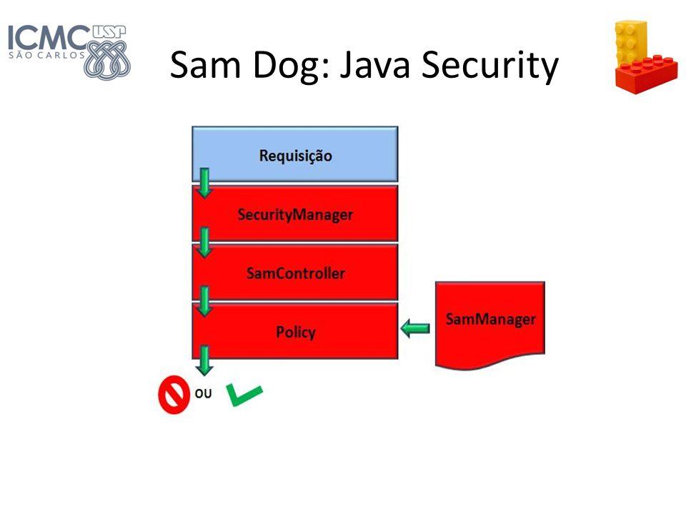 Sam Dog: Java Security