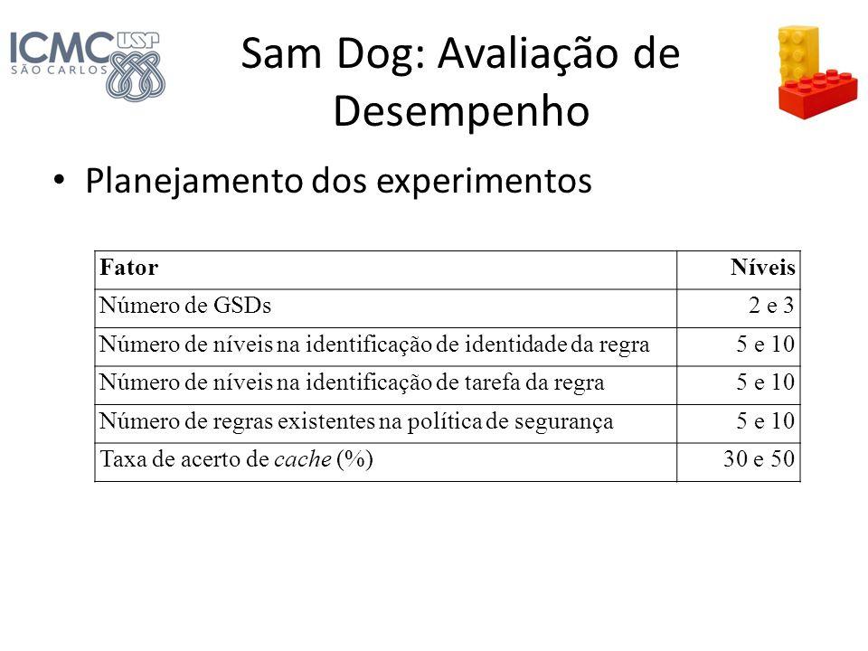 Sam Dog: Avaliação de Desempenho Planejamento dos experimentos FatorNíveis Número de GSDs2 e 3 Número de níveis na identificação de identidade da regr