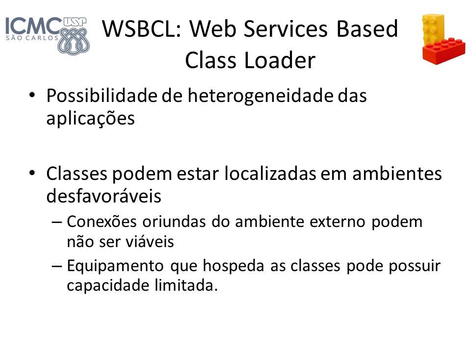 WSBCL: Web Services Based Class Loader Possibilidade de heterogeneidade das aplicações Classes podem estar localizadas em ambientes desfavoráveis – Co