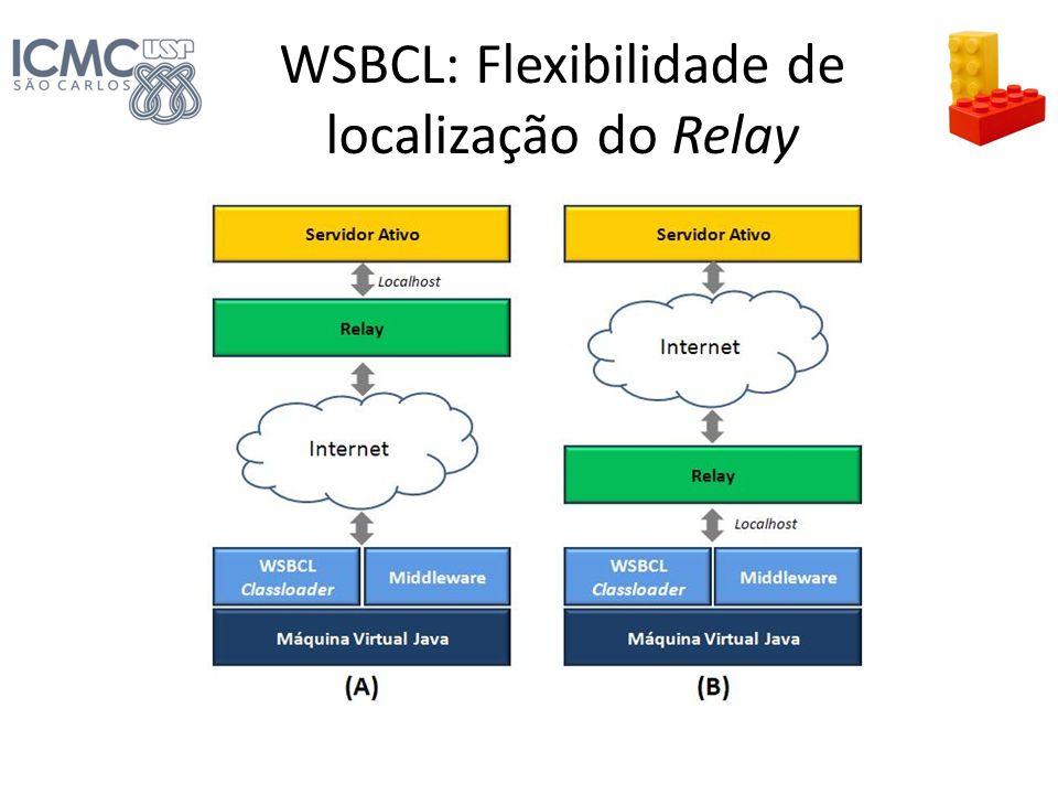 WSBCL: Flexibilidade de localização do Relay