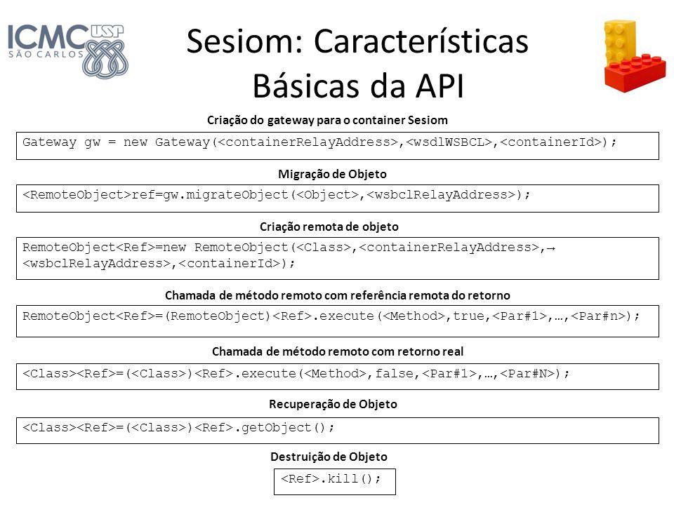 Sesiom: Características Básicas da API Gateway gw = new Gateway(,, ); ref=gw.migrateObject(, ); RemoteObject =new RemoteObject(,,, ); RemoteObject =(R