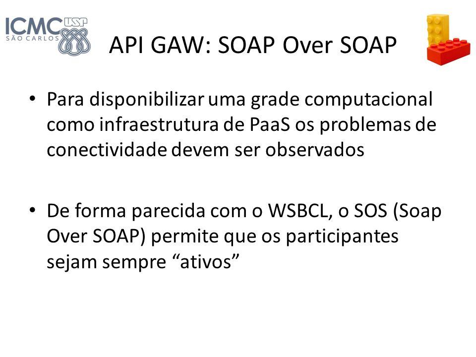 API GAW: SOAP Over SOAP Para disponibilizar uma grade computacional como infraestrutura de PaaS os problemas de conectividade devem ser observados De
