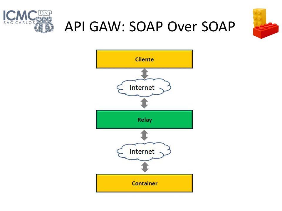 API GAW: SOAP Over SOAP
