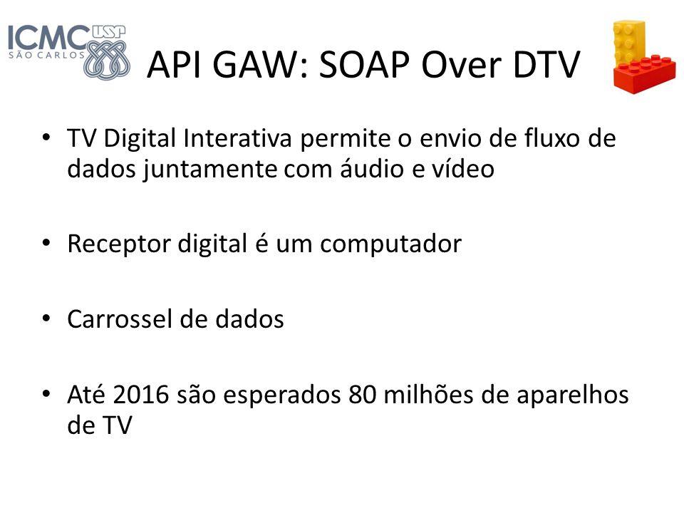 API GAW: SOAP Over DTV TV Digital Interativa permite o envio de fluxo de dados juntamente com áudio e vídeo Receptor digital é um computador Carrossel