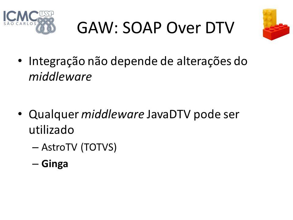 GAW: SOAP Over DTV Integração não depende de alterações do middleware Qualquer middleware JavaDTV pode ser utilizado – AstroTV (TOTVS) – Ginga