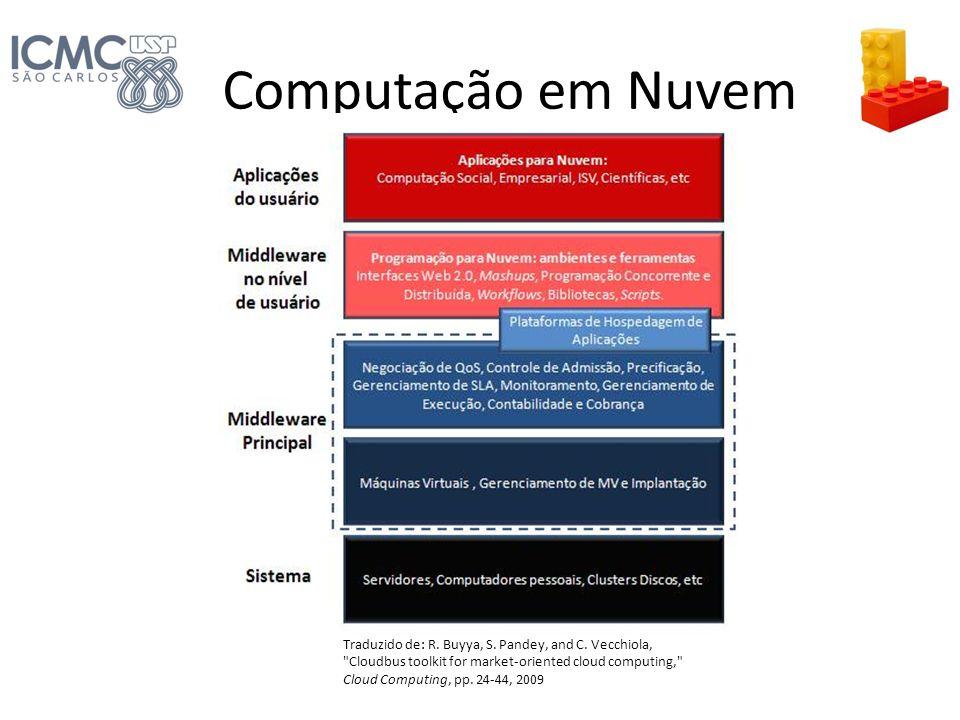 Computação em Nuvem Traduzido de: R. Buyya, S. Pandey, and C. Vecchiola,