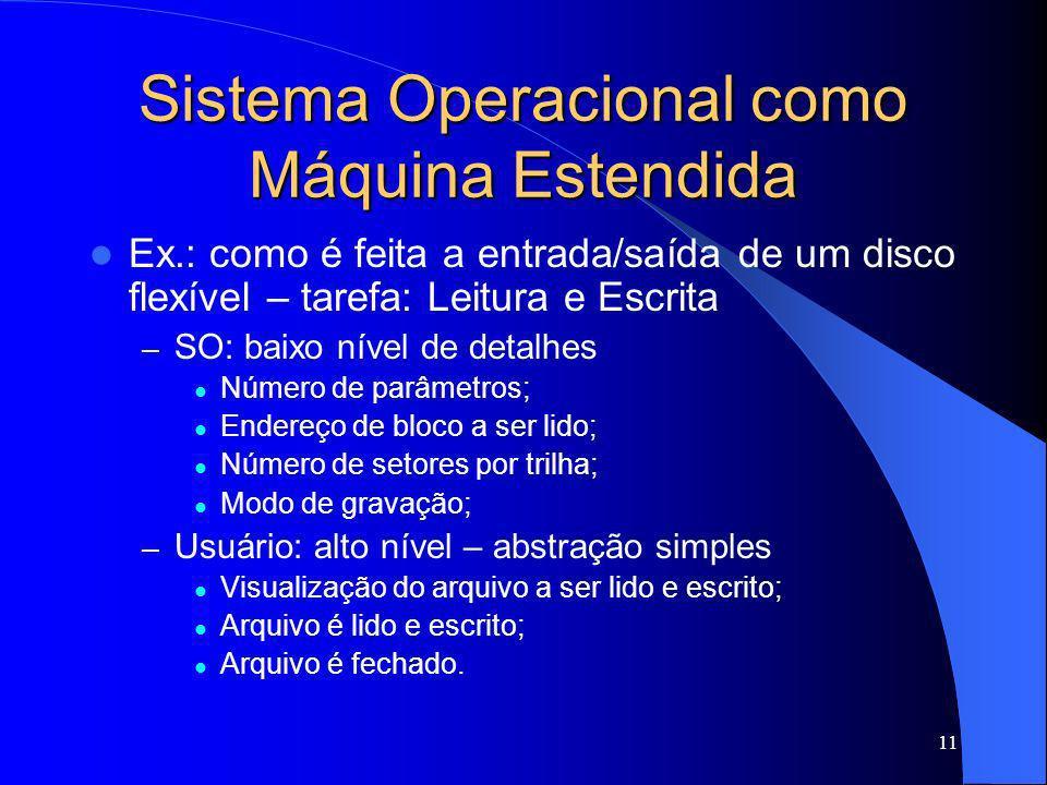 11 Sistema Operacional como Máquina Estendida Ex.: como é feita a entrada/saída de um disco flexível – tarefa: Leitura e Escrita – SO: baixo nível de