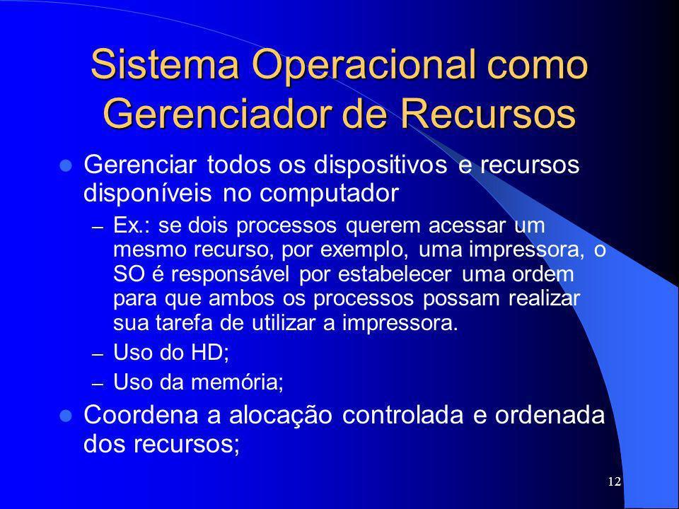 12 Sistema Operacional como Gerenciador de Recursos Gerenciar todos os dispositivos e recursos disponíveis no computador – Ex.: se dois processos quer