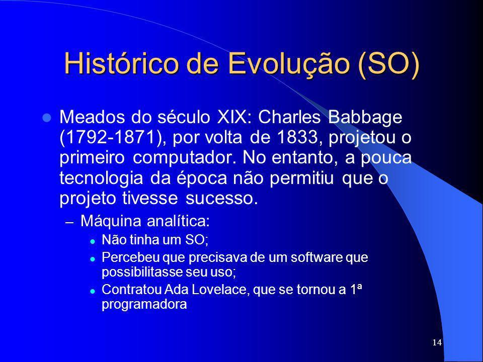 14 Histórico de Evolução (SO) Meados do século XIX: Charles Babbage (1792-1871), por volta de 1833, projetou o primeiro computador. No entanto, a pouc