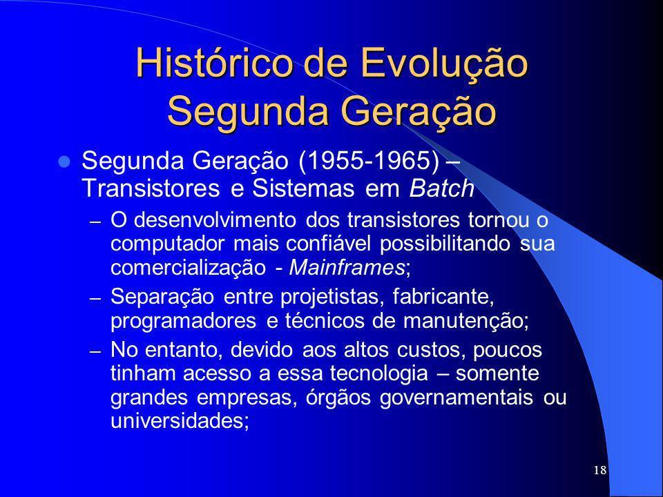 18 Histórico de Evolução Segunda Geração Segunda Geração (1955-1965) – Transistores e Sistemas em Batch – O desenvolvimento dos transistores tornou o