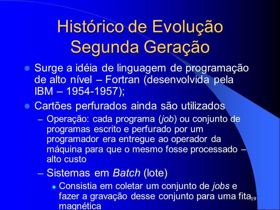 19 Histórico de Evolução Segunda Geração Surge a idéia de linguagem de programação de alto nível – Fortran (desenvolvida pela IBM – 1954-1957); Cartõe