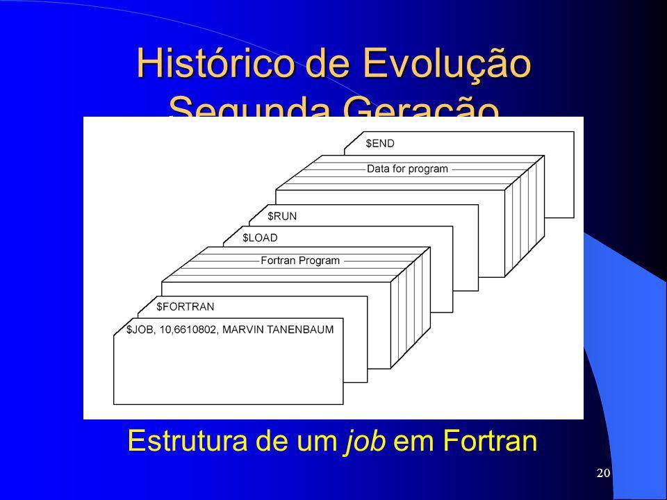 20 Histórico de Evolução Segunda Geração Estrutura de um job em Fortran