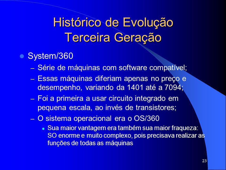 23 Histórico de Evolução Terceira Geração System/360 – Série de máquinas com software compatível; – Essas máquinas diferiam apenas no preço e desempen