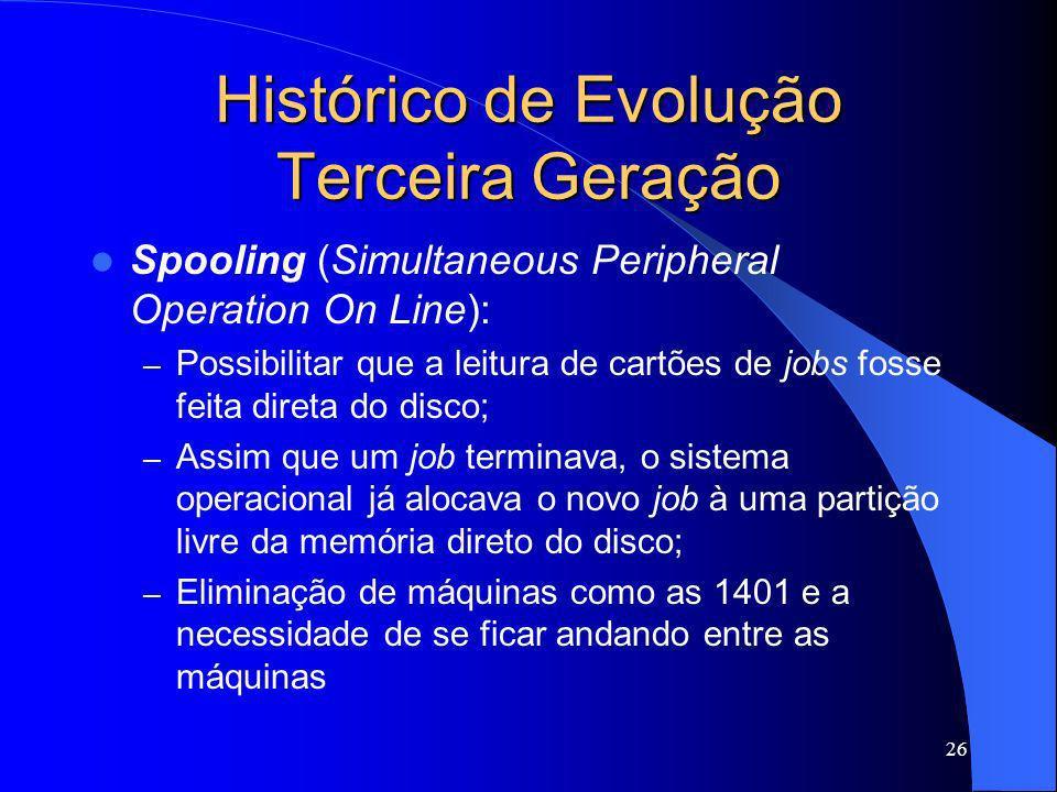 26 Histórico de Evolução Terceira Geração Spooling (Simultaneous Peripheral Operation On Line): – Possibilitar que a leitura de cartões de jobs fosse