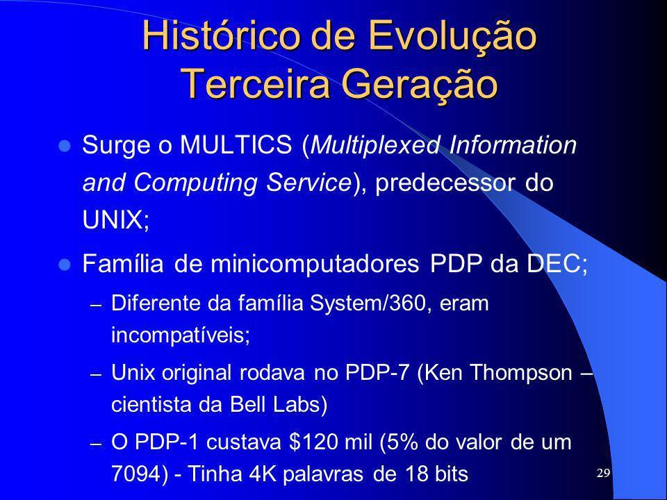 29 Histórico de Evolução Terceira Geração Surge o MULTICS (Multiplexed Information and Computing Service), predecessor do UNIX; Família de minicomputa