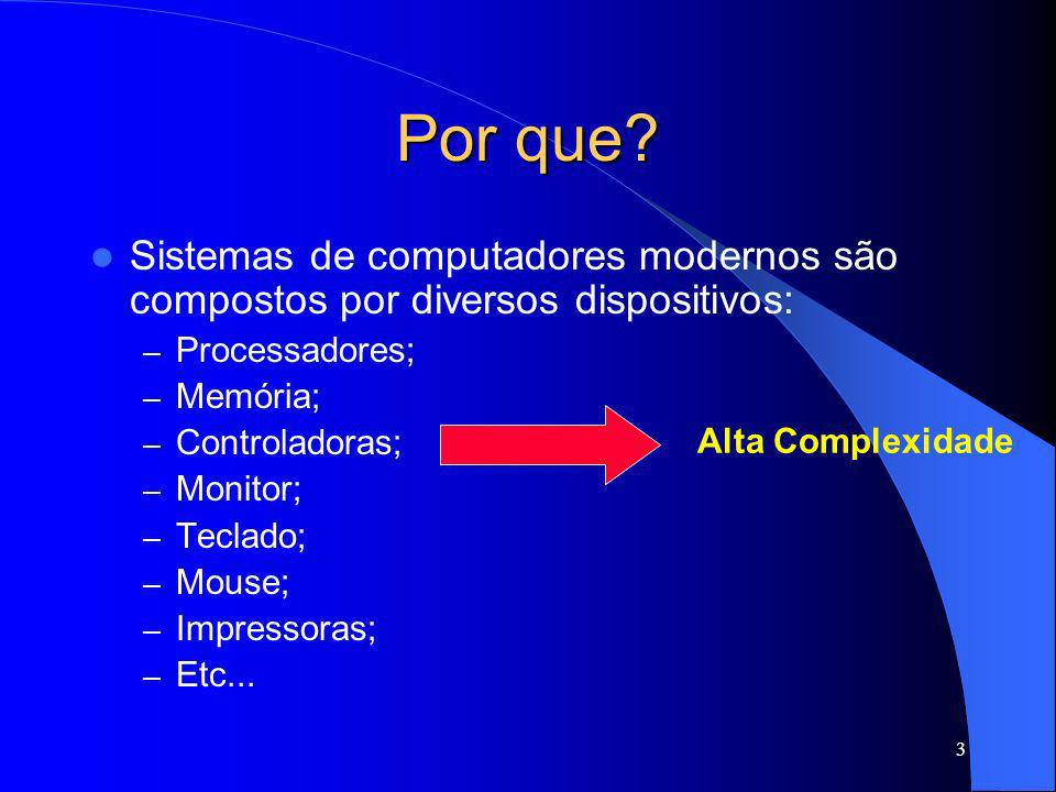 3 Por que? Sistemas de computadores modernos são compostos por diversos dispositivos: – Processadores; – Memória; – Controladoras; – Monitor; – Teclad