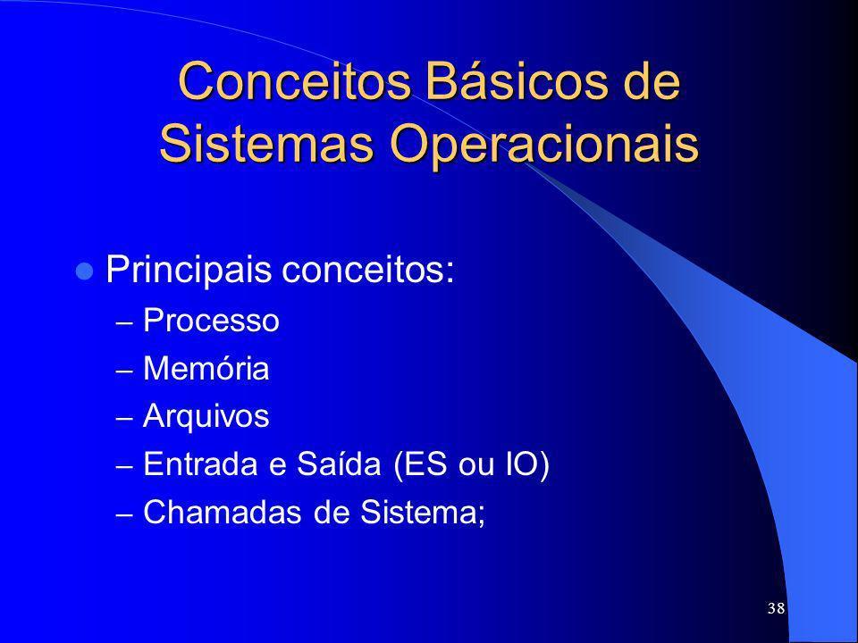 38 Conceitos Básicos de Sistemas Operacionais Principais conceitos: – Processo – Memória – Arquivos – Entrada e Saída (ES ou IO) – Chamadas de Sistema
