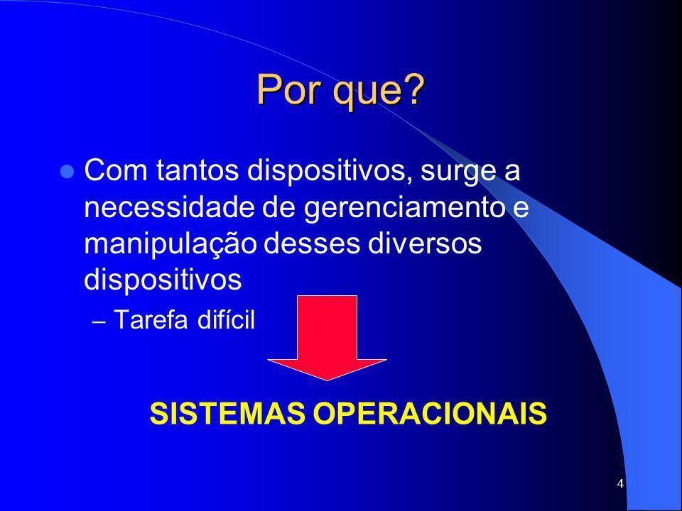 35 Histórico de Evolução Quinta Geração - (1990-hoje) Sistemas Operacionais Distribuídos: – Apresenta-se como um sistema operacional centralizado, mas que, na realidade, tem suas funções executadas por um conjunto de máquinas independentes; Sistemas Operacionais em Rede; – Usuários conhecem a localização dos recursos que estão utilizando e não têm a visão de um sistema centralizado Unix Minix Linux; Família Windows (NT, 95, 98, 2000, XP, Vista,7);