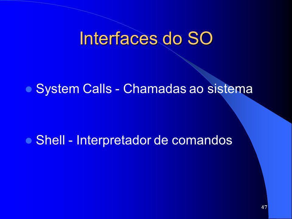 47 Interfaces do SO System Calls - Chamadas ao sistema Shell - Interpretador de comandos