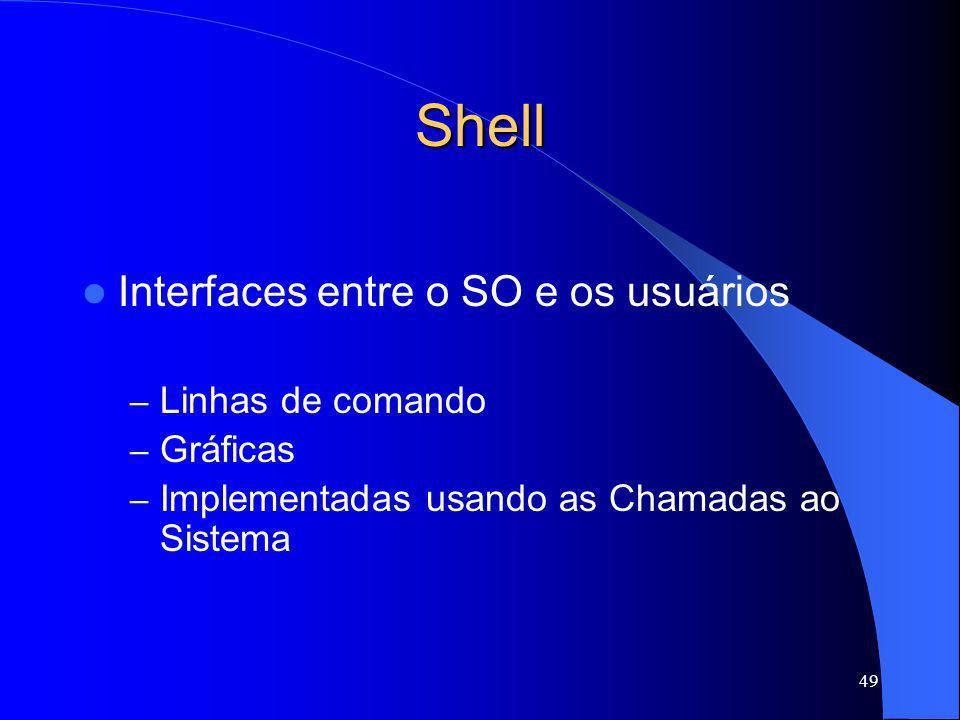 49 Shell Interfaces entre o SO e os usuários – Linhas de comando – Gráficas – Implementadas usando as Chamadas ao Sistema