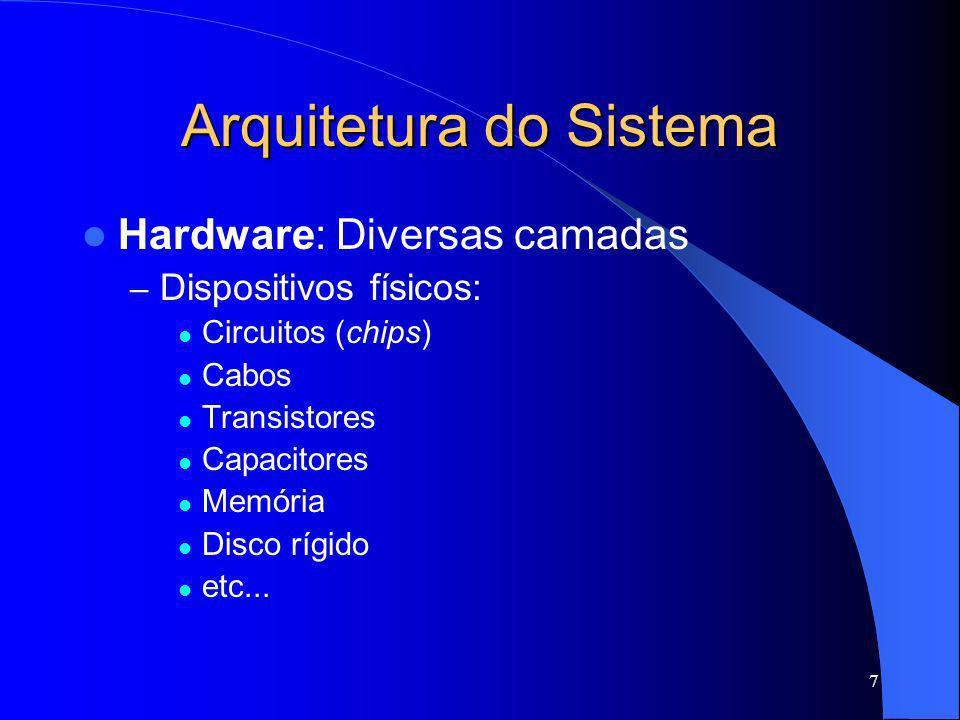 7 Arquitetura do Sistema Hardware: Diversas camadas – Dispositivos físicos: Circuitos (chips) Cabos Transistores Capacitores Memória Disco rígido etc.