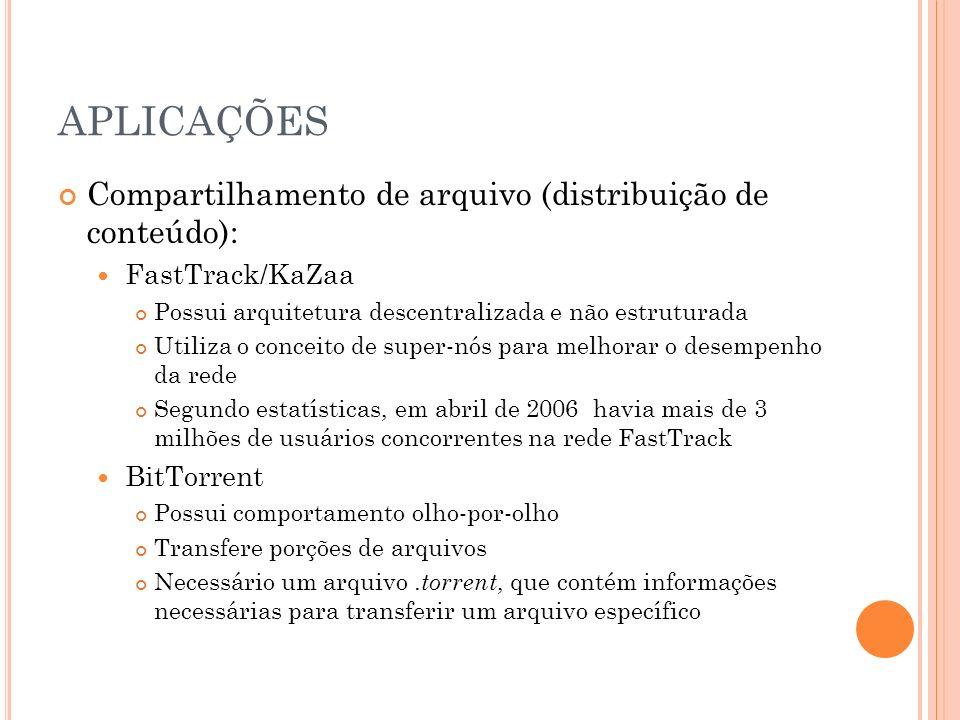 APLICAÇÕES Compartilhamento de arquivo (distribuição de conteúdo): FastTrack/KaZaa Possui arquitetura descentralizada e não estruturada Utiliza o conc