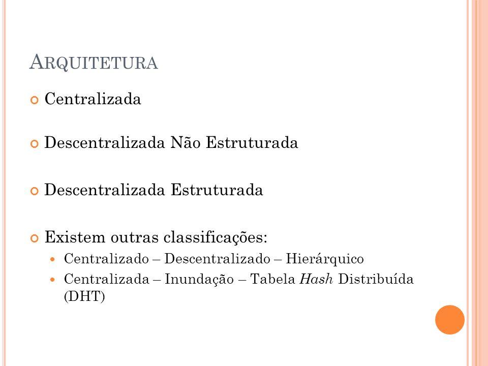 A RQUITETURA Centralizada Descentralizada Não Estruturada Descentralizada Estruturada Existem outras classificações: Centralizado – Descentralizado –