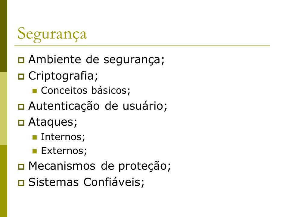 Segurança Ambiente de segurança; Criptografia; Conceitos básicos; Autenticação de usuário; Ataques; Internos; Externos; Mecanismos de proteção; Sistem