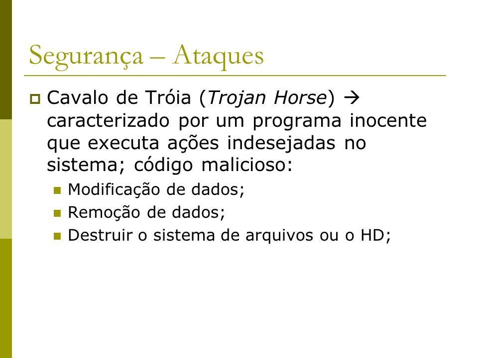 Segurança – Ataques Cavalo de Tróia (Trojan Horse) caracterizado por um programa inocente que executa ações indesejadas no sistema; código malicioso: