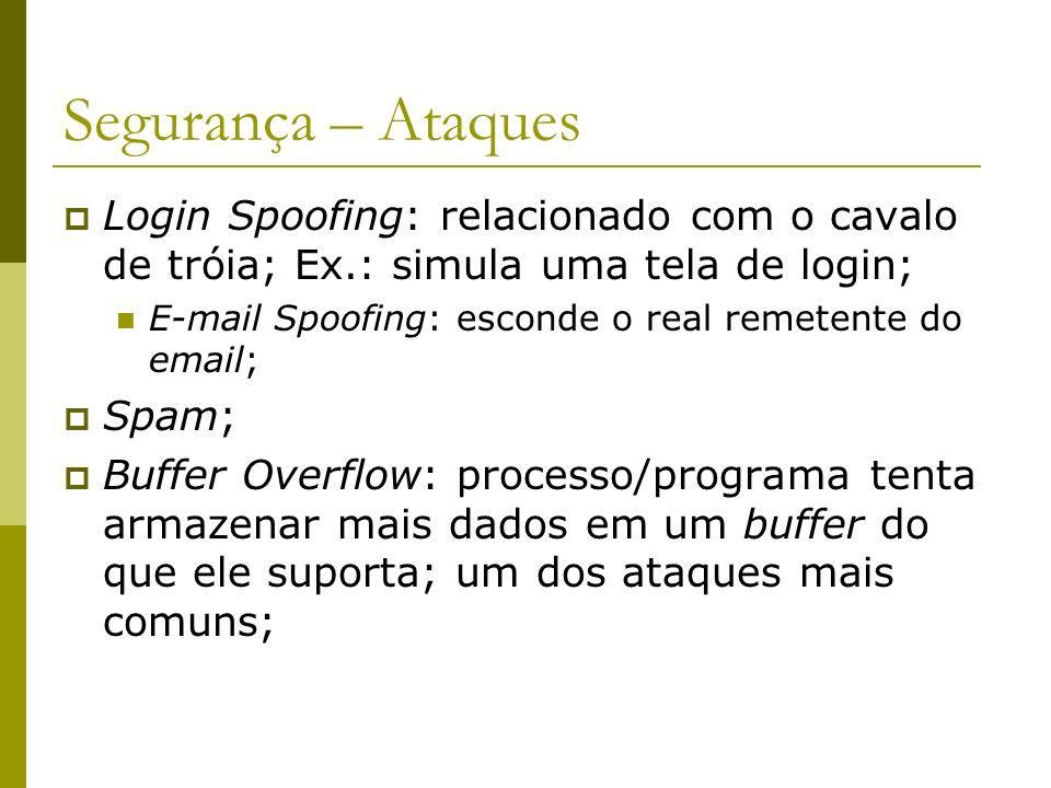 Segurança – Ataques Login Spoofing: relacionado com o cavalo de tróia; Ex.: simula uma tela de login; E-mail Spoofing: esconde o real remetente do ema