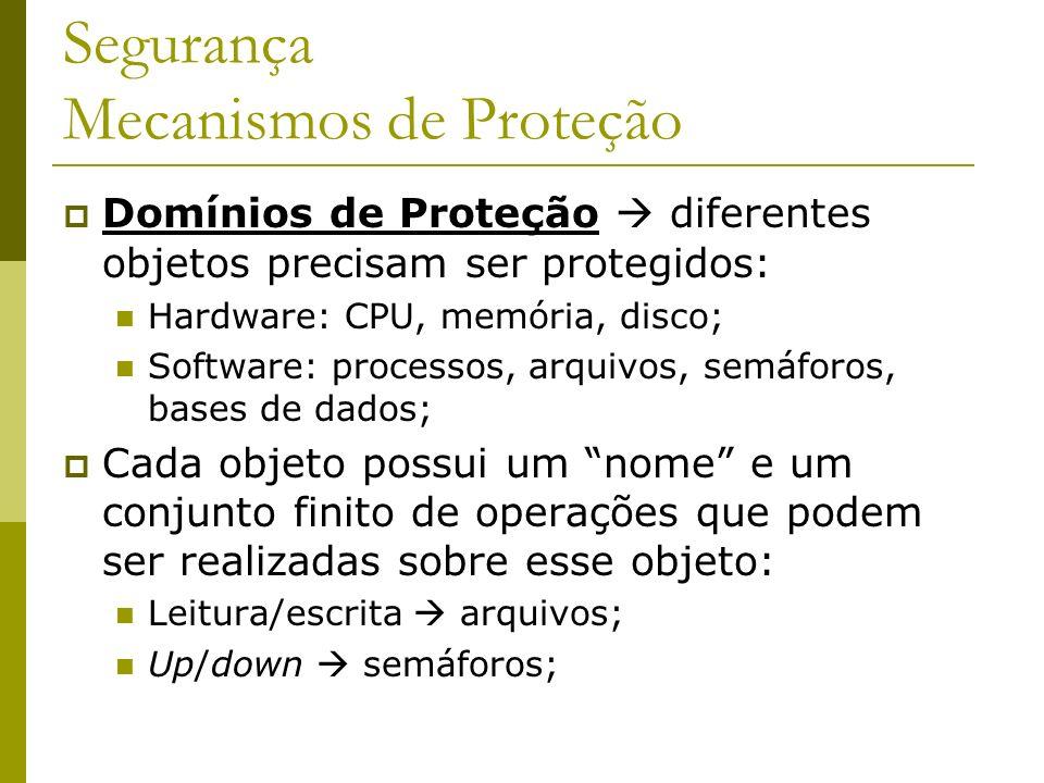 Segurança Mecanismos de Proteção Domínios de Proteção diferentes objetos precisam ser protegidos: Hardware: CPU, memória, disco; Software: processos,