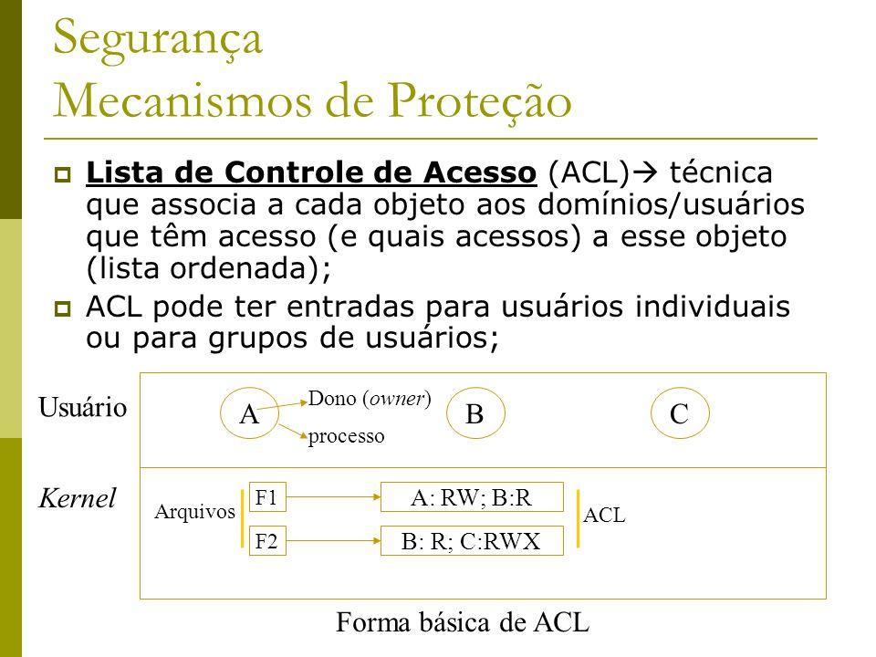 Segurança Mecanismos de Proteção Lista de Controle de Acesso (ACL) técnica que associa a cada objeto aos domínios/usuários que têm acesso (e quais ace