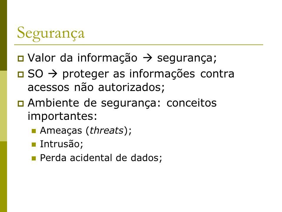 Segurança Valor da informação segurança; SO proteger as informações contra acessos não autorizados; Ambiente de segurança: conceitos importantes: Amea