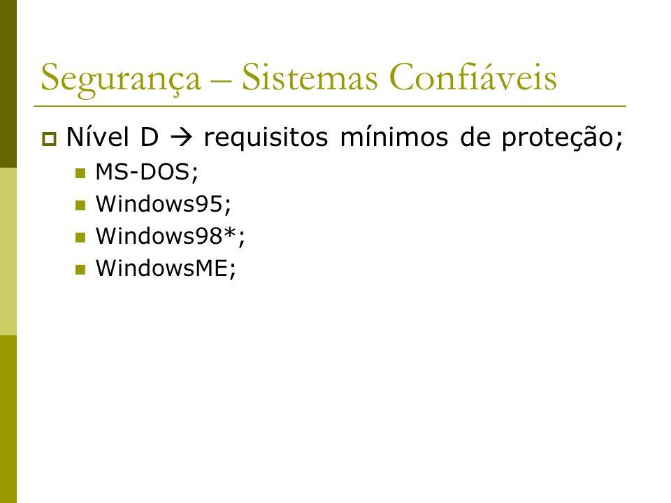 Segurança – Sistemas Confiáveis Nível D requisitos mínimos de proteção; MS-DOS; Windows95; Windows98*; WindowsME;