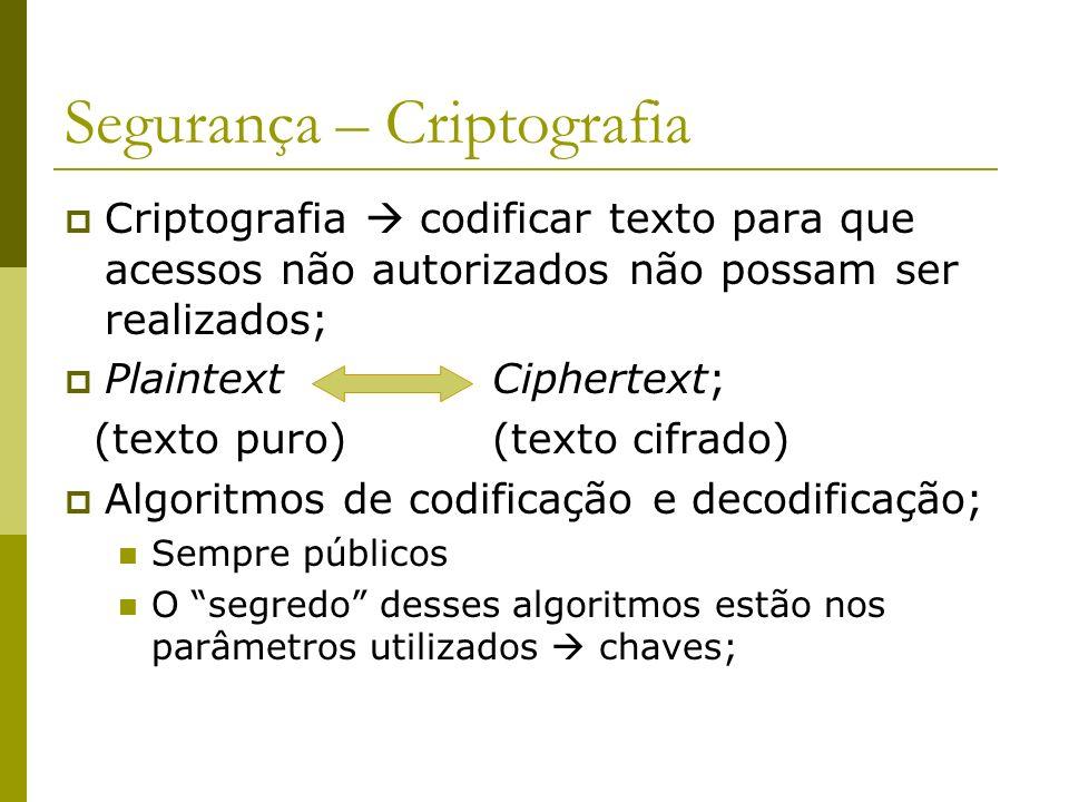 Segurança – Criptografia Criptografia codificar texto para que acessos não autorizados não possam ser realizados; Plaintext Ciphertext; (texto puro)(t
