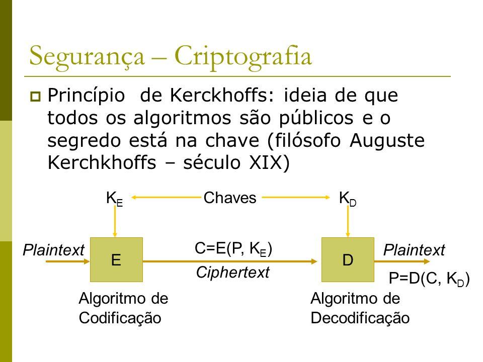 Segurança – Criptografia ED Plaintext KEKE KDKD Algoritmo de Codificação Algoritmo de Decodificação C=E(P, K E ) Ciphertext Plaintext Chaves P=D(C, K