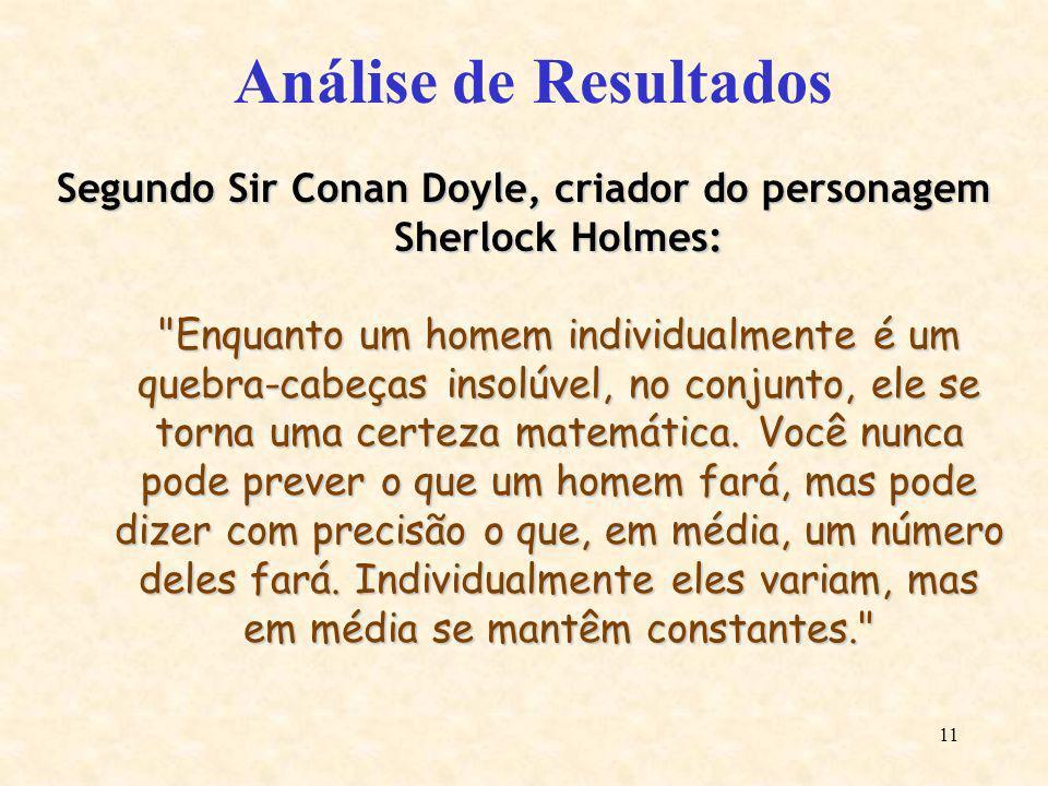 11 Análise de Resultados Segundo Sir Conan Doyle, criador do personagem Sherlock Holmes: