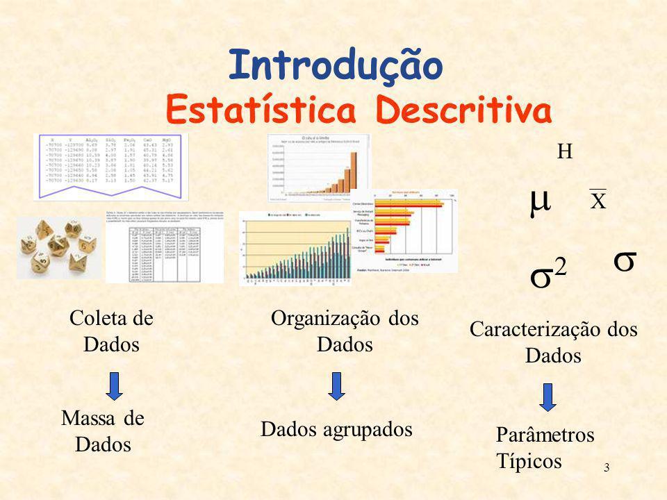 3 Introdução Massa de Dados Dados agrupados Parâmetros Típicos Coleta de Dados Organização dos Dados Caracterização dos Dados 2 X H Estatística Descri