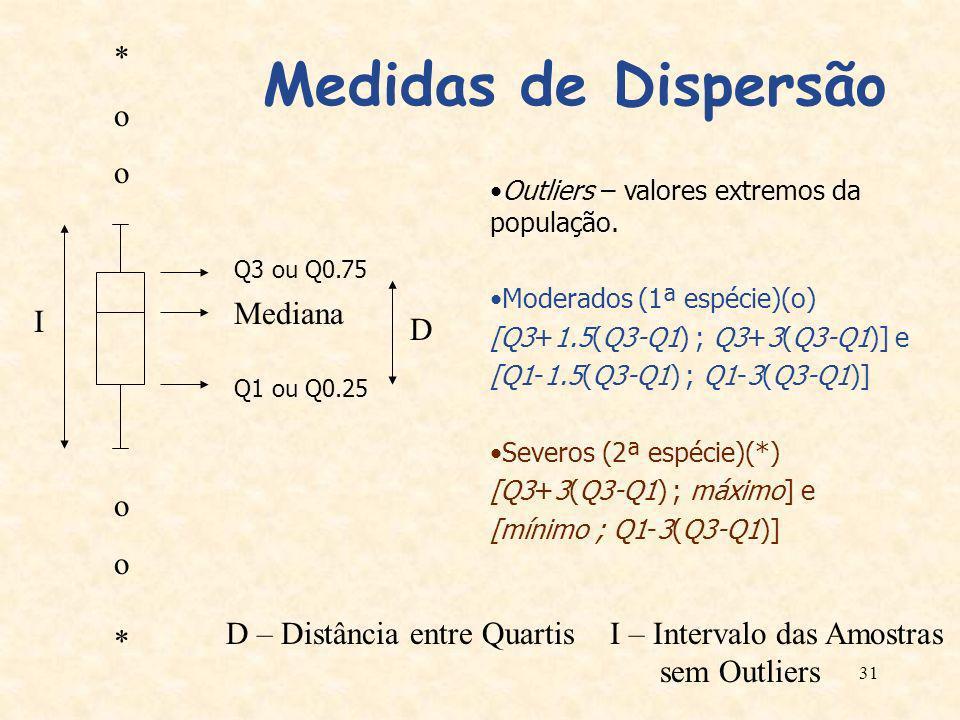 31 Medidas de Dispersão Outliers – valores extremos da população. Moderados (1ª espécie)(o) [Q3+1.5(Q3-Q1) ; Q3+3(Q3-Q1)] e [Q1-1.5(Q3-Q1) ; Q1-3(Q3-Q