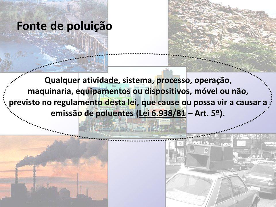 Fonte de poluição Qualquer atividade, sistema, processo, operação, maquinaria, equipamentos ou dispositivos, móvel ou não, previsto no regulamento des