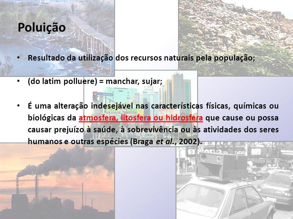Poluição Resultado da utilização dos recursos naturais pela população; (do latim polluere) = manchar, sujar; É uma alteração indesejável nas caracterí