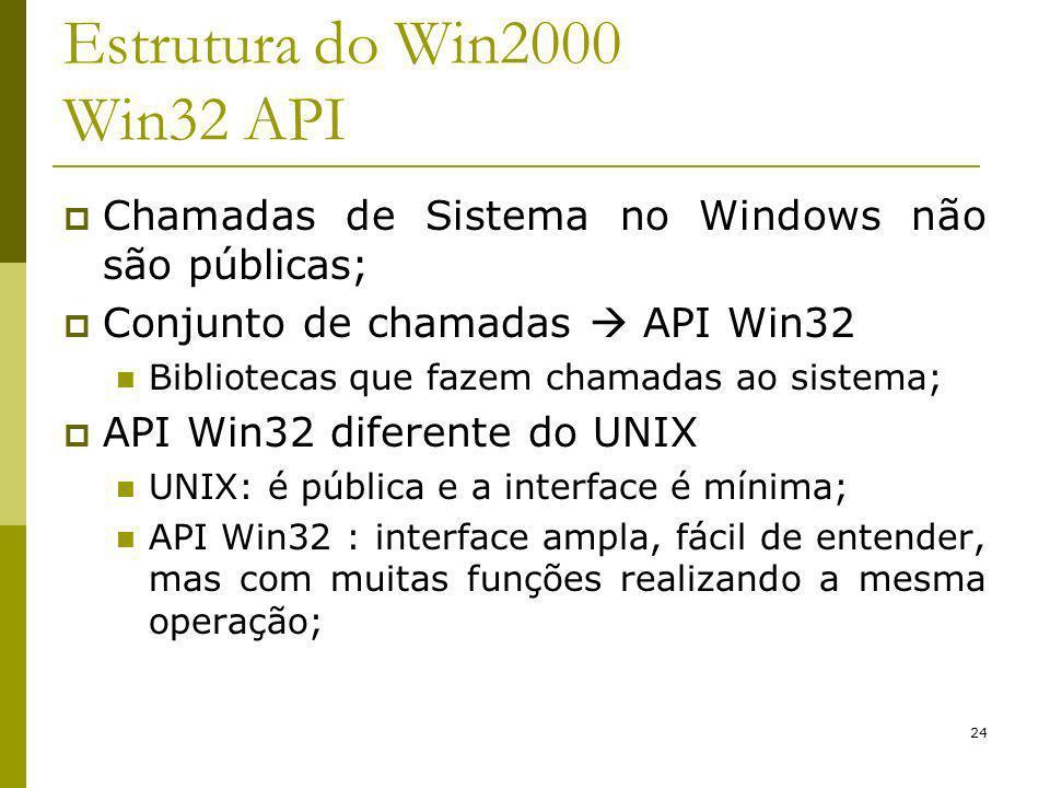 24 Estrutura do Win2000 Win32 API Chamadas de Sistema no Windows não são públicas; Conjunto de chamadas API Win32 Bibliotecas que fazem chamadas ao sistema; API Win32 diferente do UNIX UNIX: é pública e a interface é mínima; API Win32 : interface ampla, fácil de entender, mas com muitas funções realizando a mesma operação;