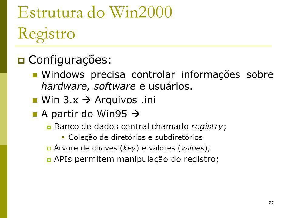 27 Estrutura do Win2000 Registro Configurações: Windows precisa controlar informações sobre hardware, software e usuários.