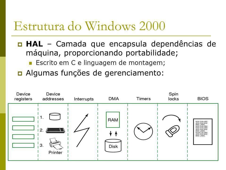 30 Estrutura do Windows 2000 HAL – Camada que encapsula dependências de máquina, proporcionando portabilidade; Escrito em C e linguagem de montagem; Algumas funções de gerenciamento: