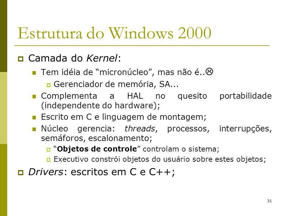 31 Estrutura do Windows 2000 Camada do Kernel: Tem idéia de micronúcleo, mas não é..