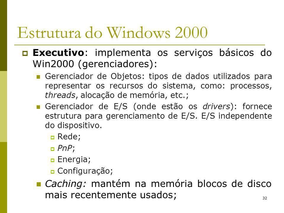 32 Estrutura do Windows 2000 Executivo: implementa os serviços básicos do Win2000 (gerenciadores): Gerenciador de Objetos: tipos de dados utilizados para representar os recursos do sistema, como: processos, threads, alocação de memória, etc.; Gerenciador de E/S (onde estão os drivers): fornece estrutura para gerenciamento de E/S.